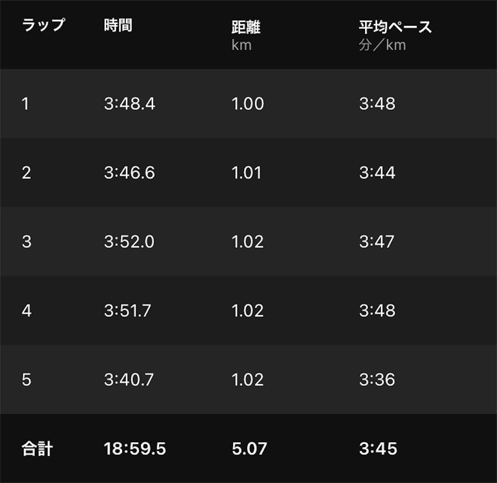 f:id:kenchan-run:20210720222132j:image