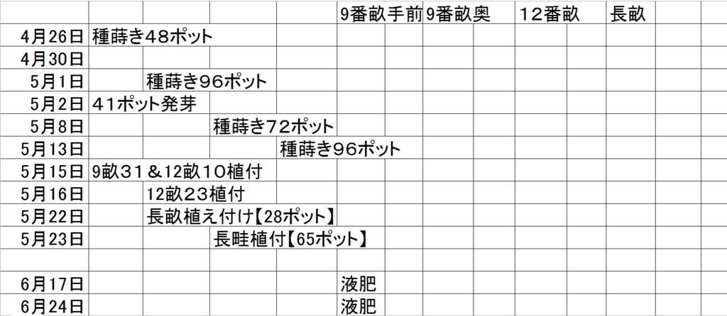 f:id:kenchan23:20161027052026j:plain