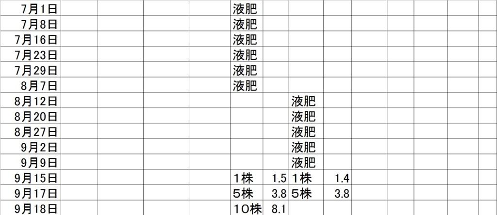 f:id:kenchan23:20161027052057j:plain