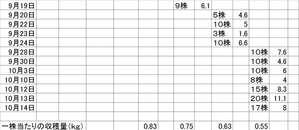 f:id:kenchan23:20161027052126j:plain