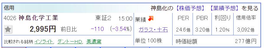 f:id:kencharou:20211001174116p:plain