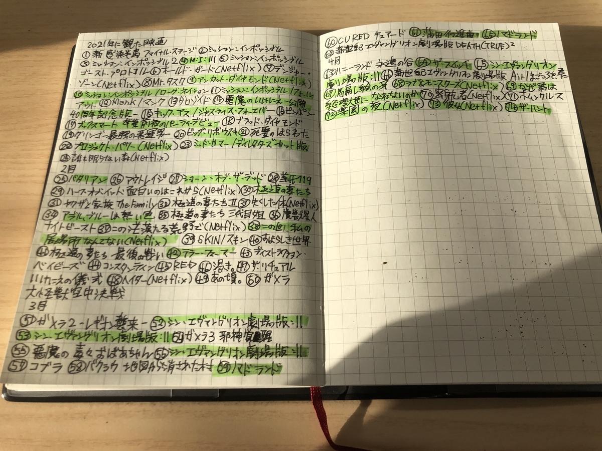f:id:kenchaso6:20210501170522j:plain