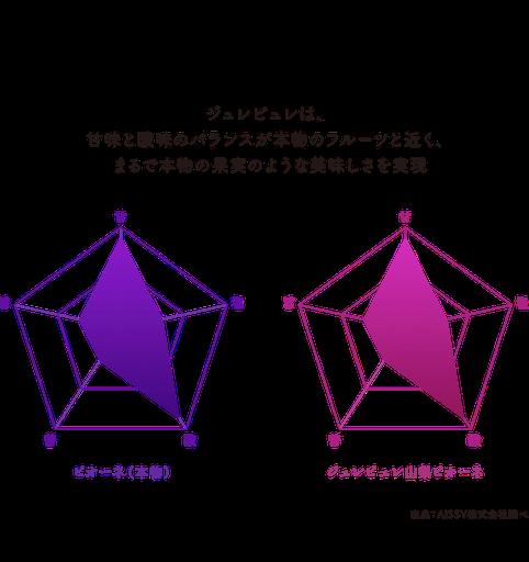 f:id:kenchi2820:20190723081827p:image