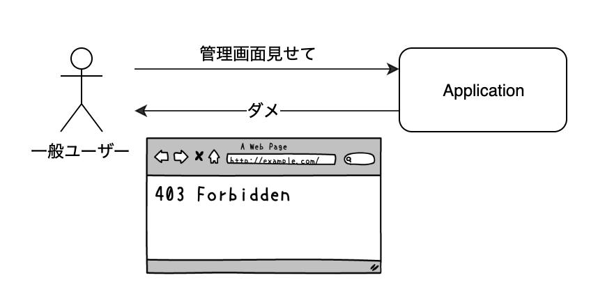 f:id:kenev:20200113002214p:plain