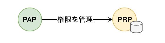 f:id:kenev:20200113103312p:plain