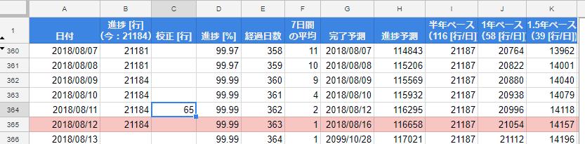 f:id:kengo700:20180812162403p:plain