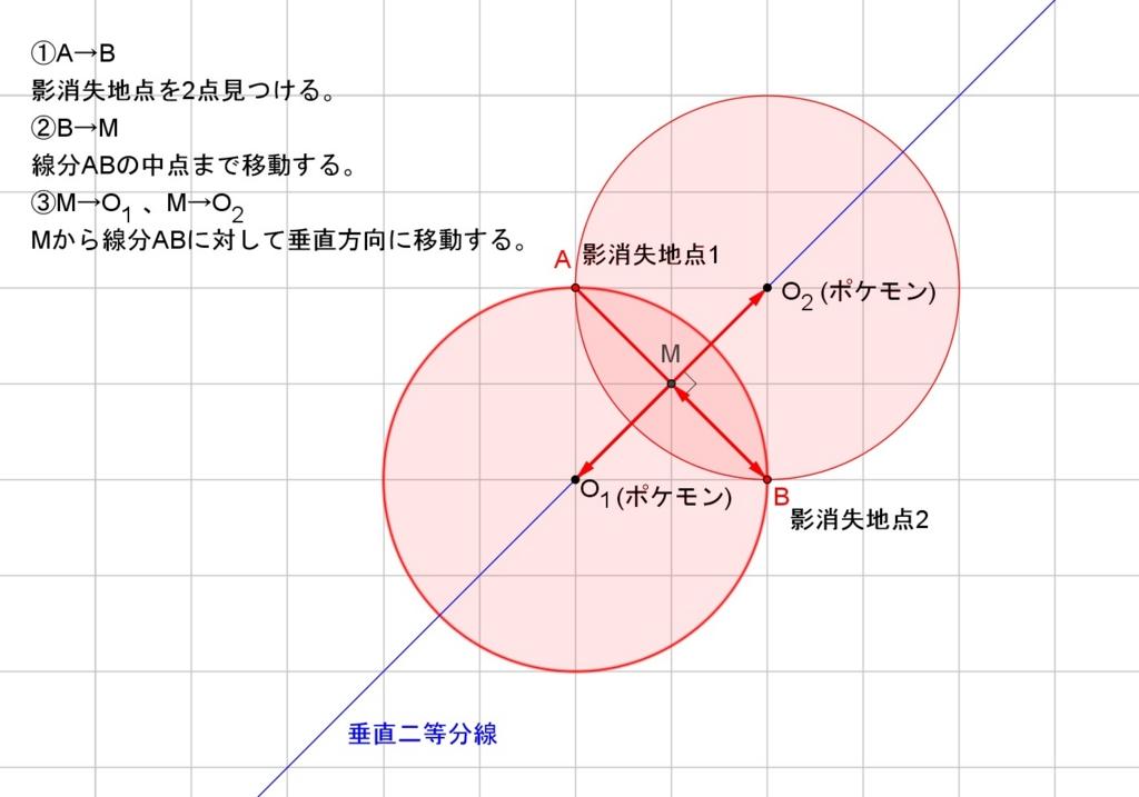 f:id:kengo_minemura:20170331185006j:plain