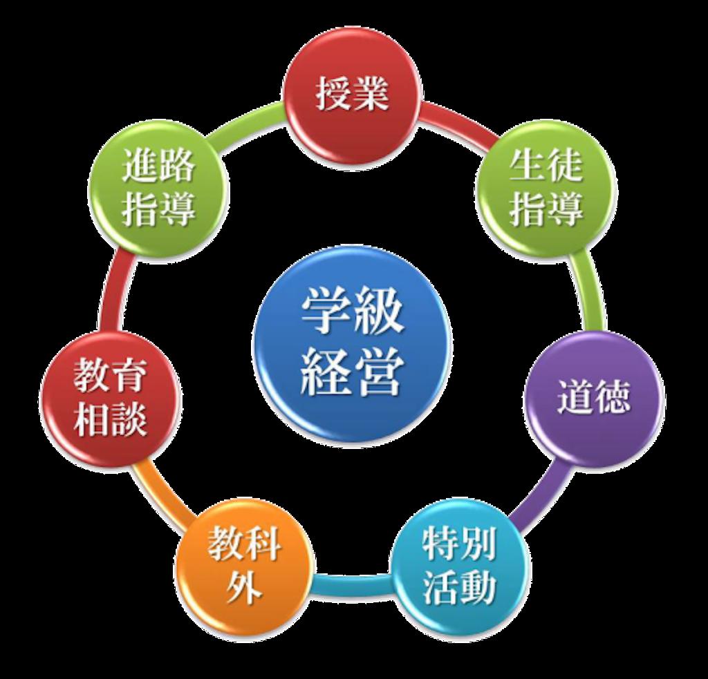 f:id:kengobonbei:20170212193518p:image