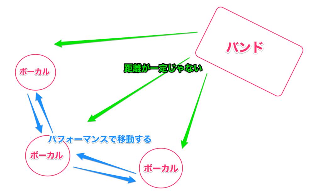 f:id:kengokitajima_01228:20171023202404p:plain
