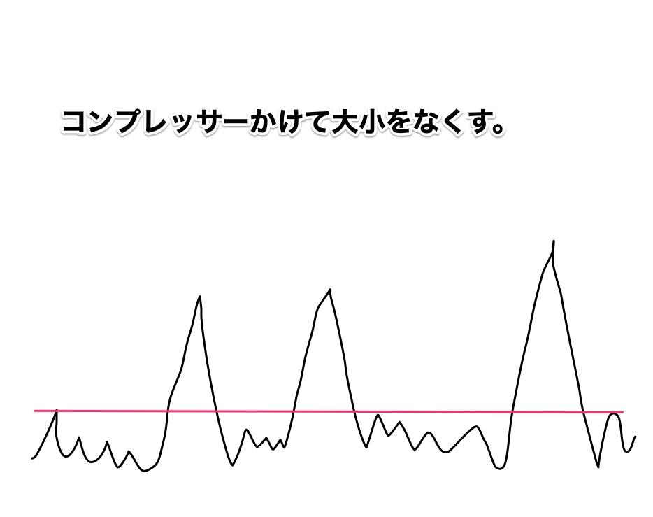 f:id:kengokitajima_01228:20171118020923j:plain