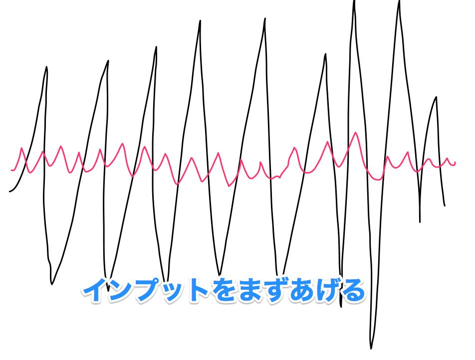 f:id:kengokitajima_01228:20171118022751p:plain