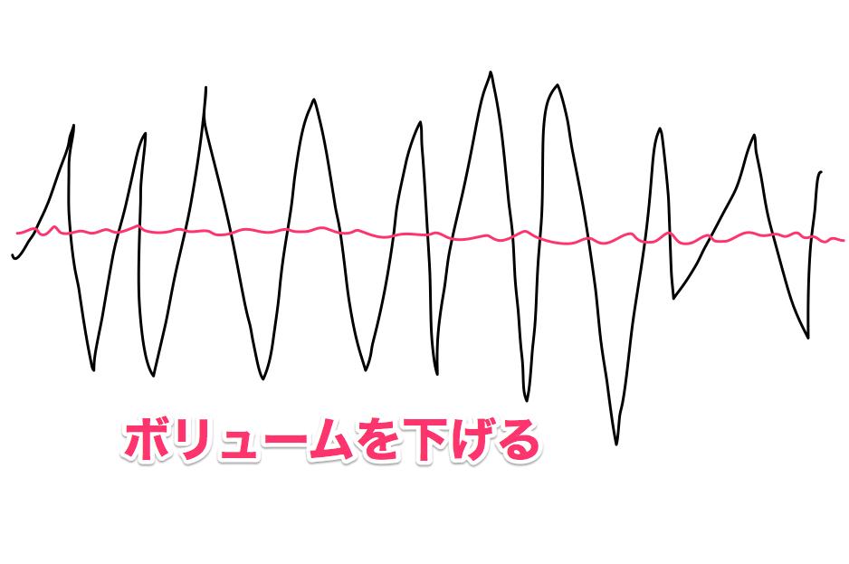 f:id:kengokitajima_01228:20171118022954p:plain