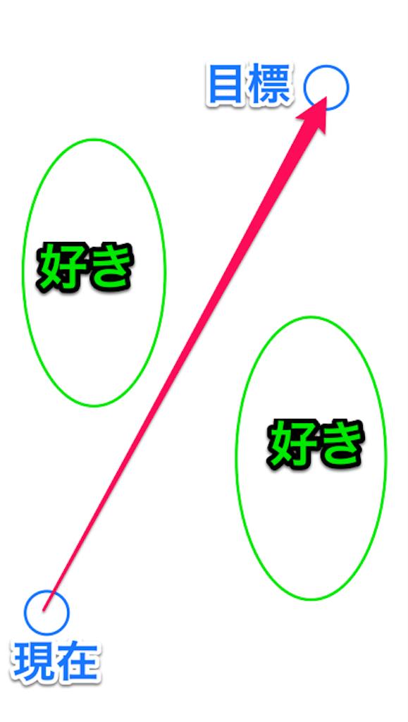 f:id:kengokitajima_01228:20171203184110p:image