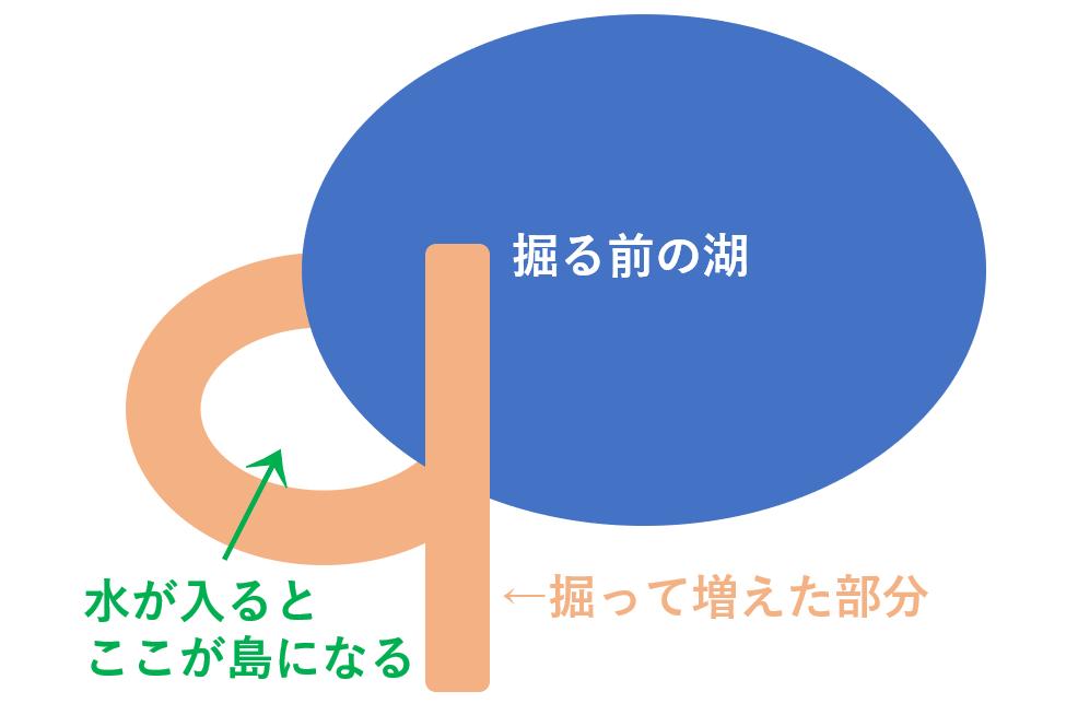 f:id:kengyonouka:20200809182433p:plain