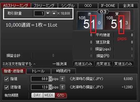 株式会社マネーパートナーズのドル円の発注画面