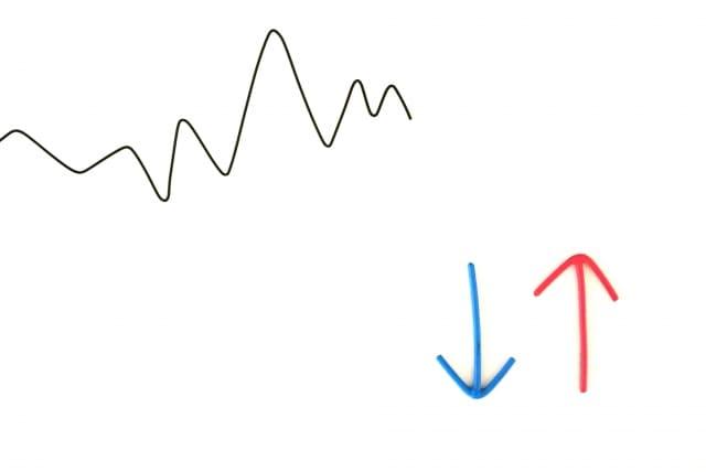 チャート分析をして環境認識をする