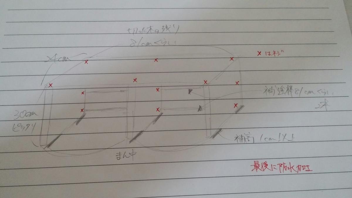 f:id:kengyoup-blogger:20190501164603j:plain