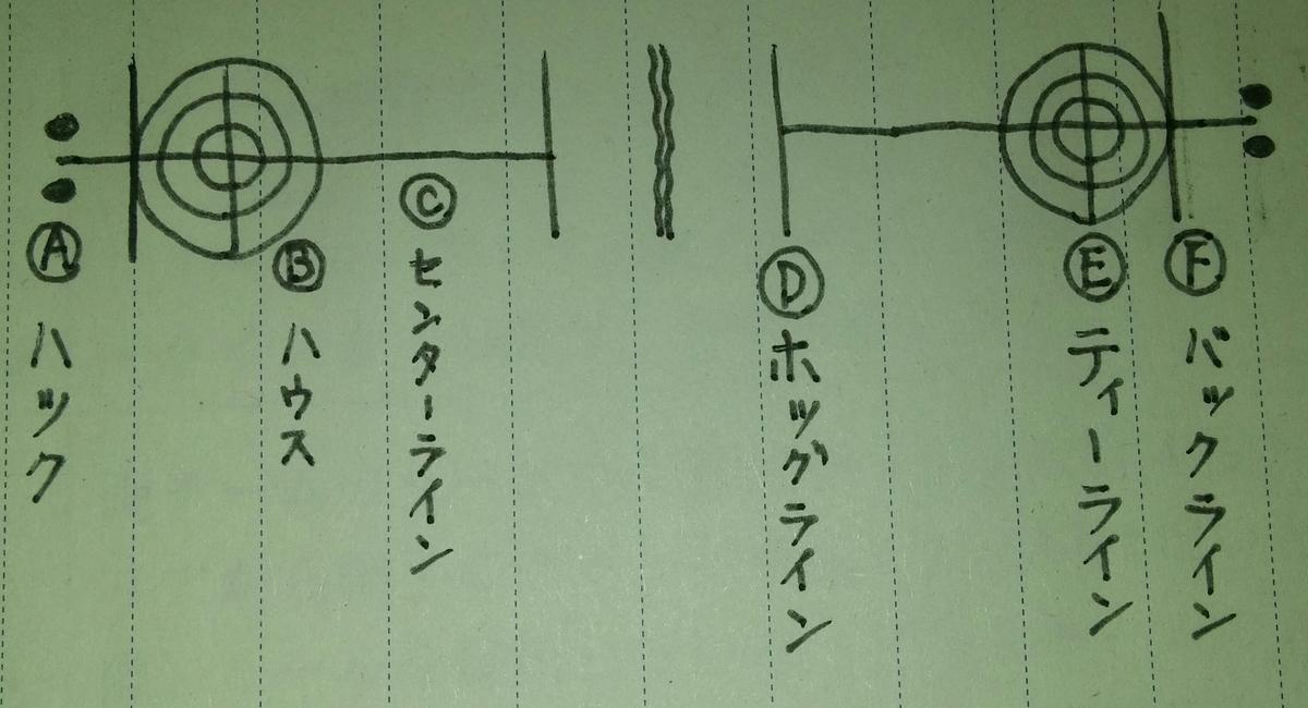 f:id:kengyoup-blogger:20190504194845j:plain