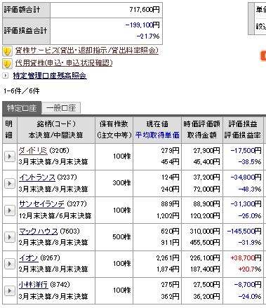 f:id:kengyoup-blogger:20200109175735p:plain