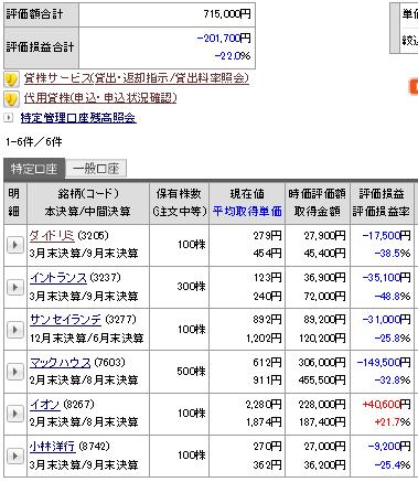 f:id:kengyoup-blogger:20200110215756p:plain