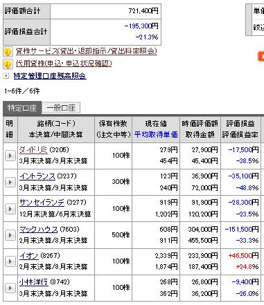 f:id:kengyoup-blogger:20200114184350p:plain