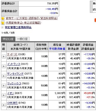 f:id:kengyoup-blogger:20200116203755p:plain