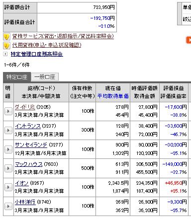 f:id:kengyoup-blogger:20200117215251p:plain