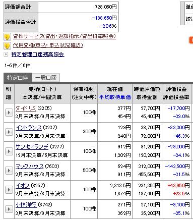 f:id:kengyoup-blogger:20200121170805p:plain