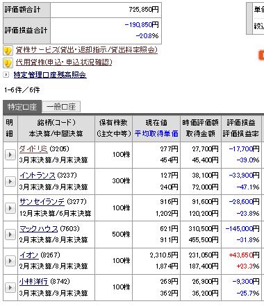 f:id:kengyoup-blogger:20200123184531p:plain