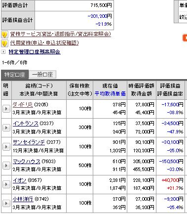f:id:kengyoup-blogger:20200124184129p:plain