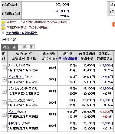 f:id:kengyoup-blogger:20200127210244p:plain