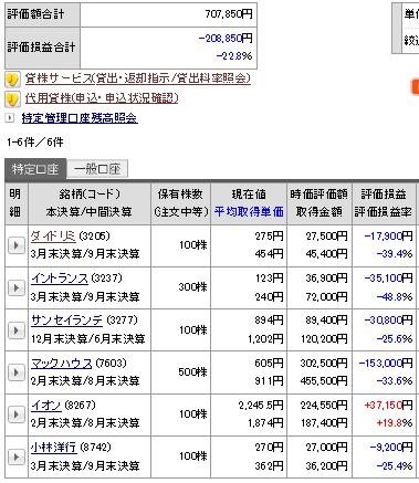 f:id:kengyoup-blogger:20200128202257p:plain