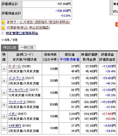 f:id:kengyoup-blogger:20200129205703p:plain