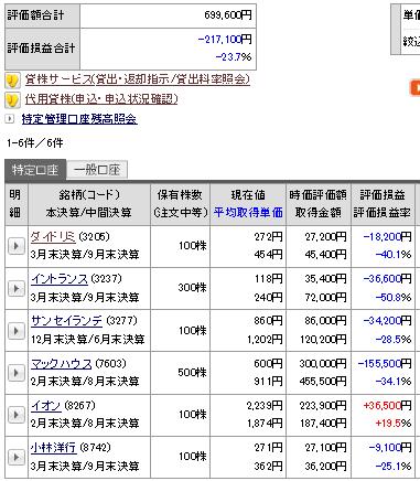f:id:kengyoup-blogger:20200203210049p:plain