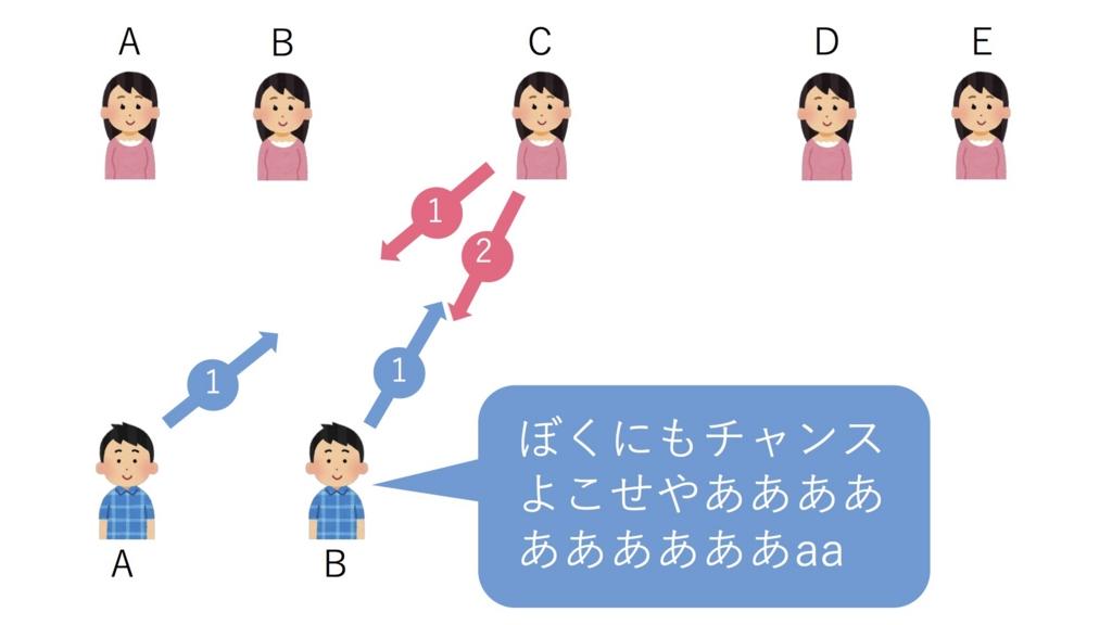 f:id:kenichiakiyama:20170305205809j:plain