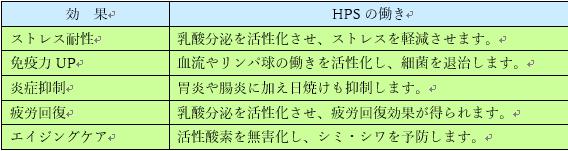 f:id:kenichirouk:20190415215149p:plain