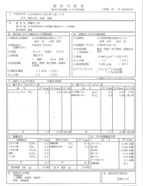 f:id:kenichirouk:20190416213212p:plain