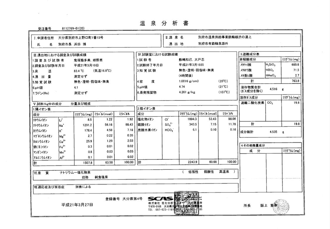 f:id:kenichirouk:20190514065256p:plain