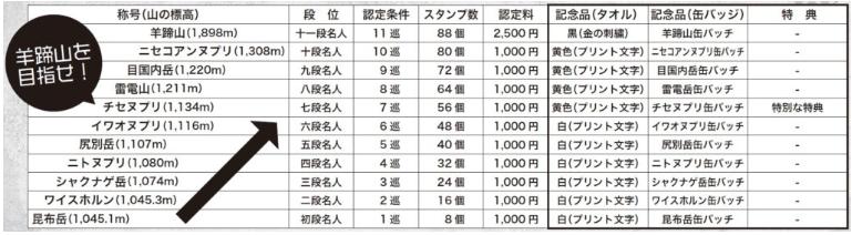 f:id:kenichirouk:20190710152525p:plain