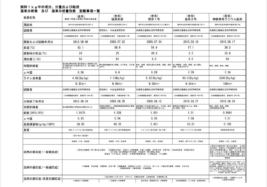 f:id:kenichirouk:20190711154807p:plain
