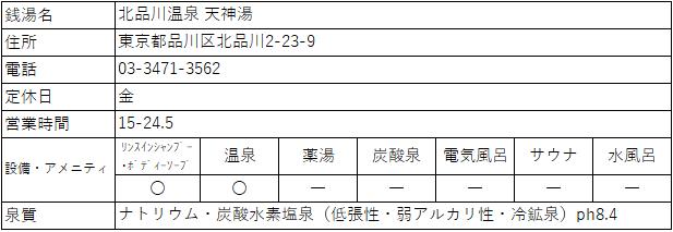 f:id:kenichirouk:20191206054158p:plain