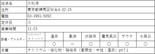 f:id:kenichirouk:20191206065114p:plain