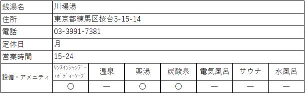 f:id:kenichirouk:20191206065543p:plain