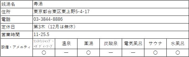 f:id:kenichirouk:20191206074055p:plain