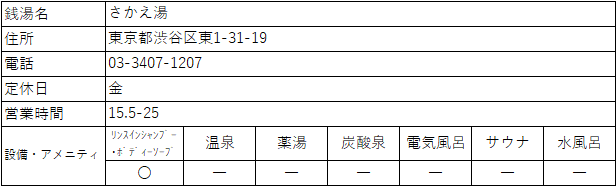 f:id:kenichirouk:20191206074820p:plain