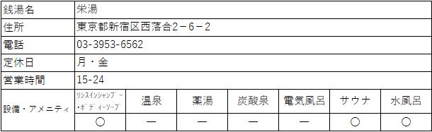 f:id:kenichirouk:20191206080324p:plain
