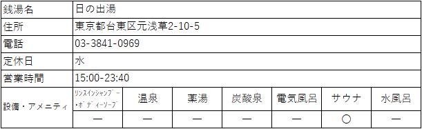 f:id:kenichirouk:20191206080955p:plain