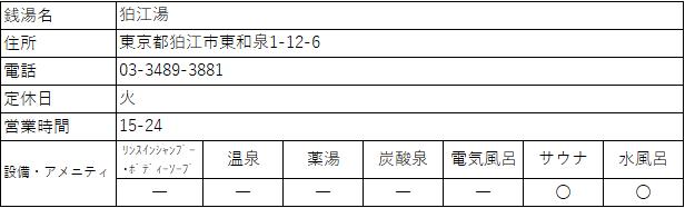 f:id:kenichirouk:20191206134307p:plain