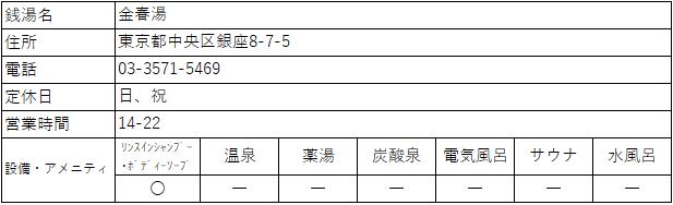f:id:kenichirouk:20191206140036p:plain