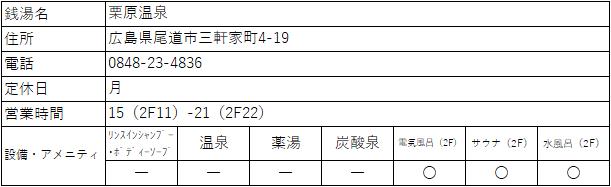 f:id:kenichirouk:20191207114245p:plain